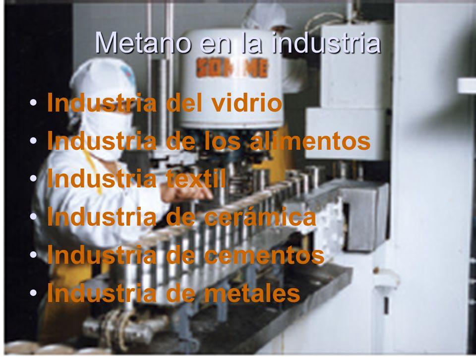 Metano en la industria Industria del vidrio Industria de los alimentos