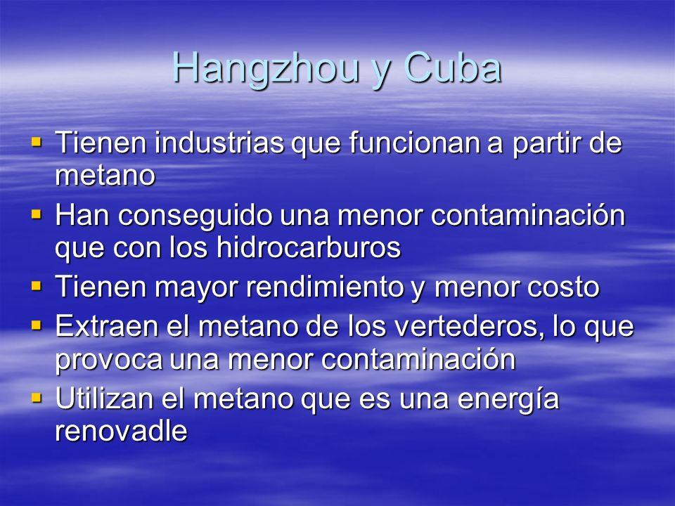 Hangzhou y Cuba Tienen industrias que funcionan a partir de metano