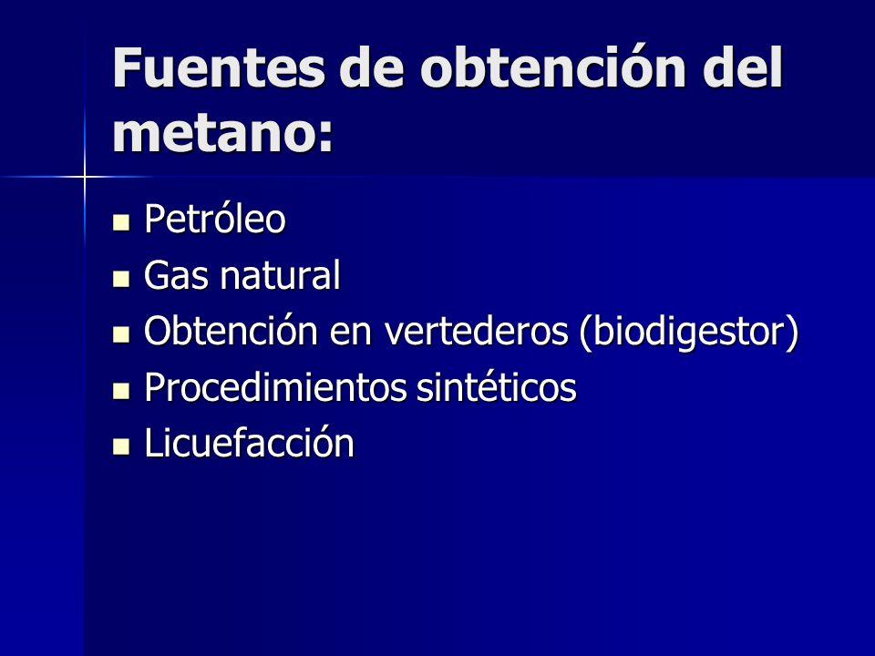 Fuentes de obtención del metano: