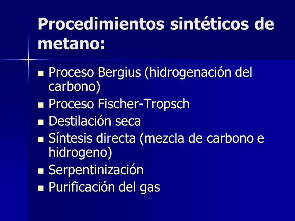 Procedimientos sintéticos de metano: