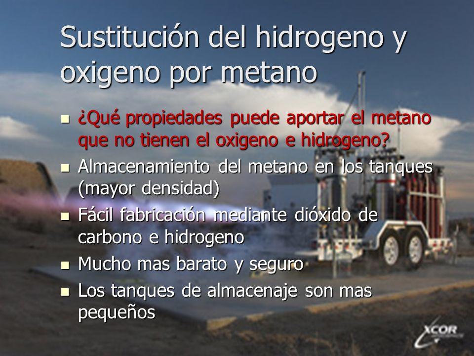 Sustitución del hidrogeno y oxigeno por metano