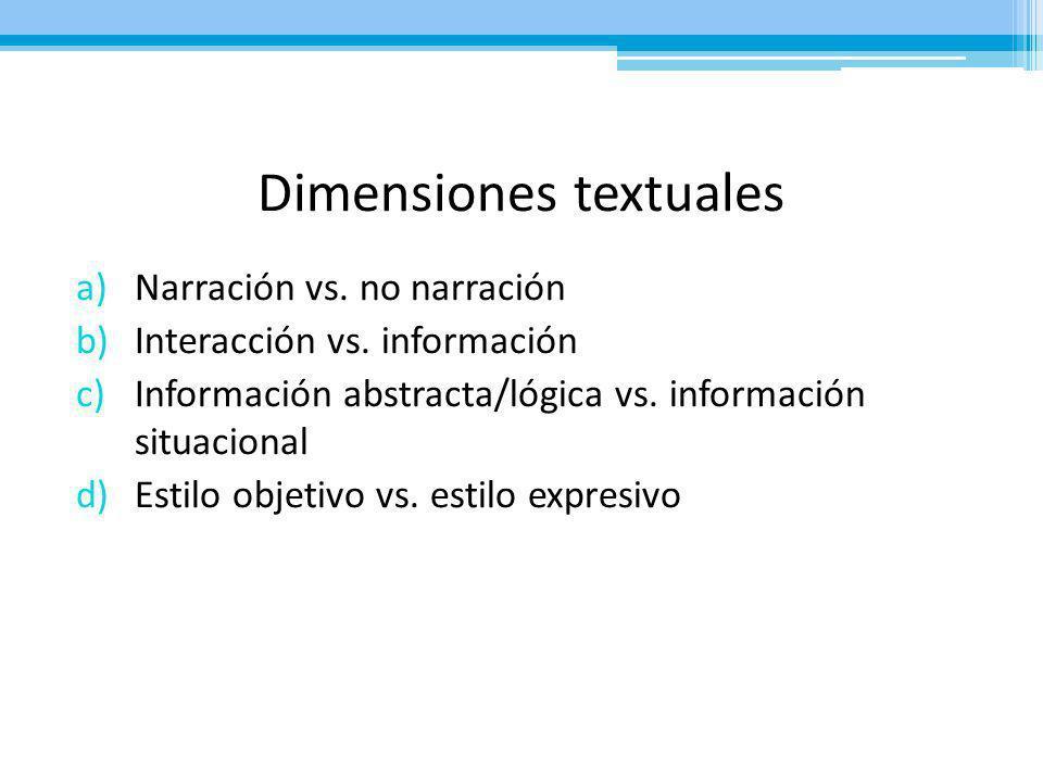 Dimensiones textuales