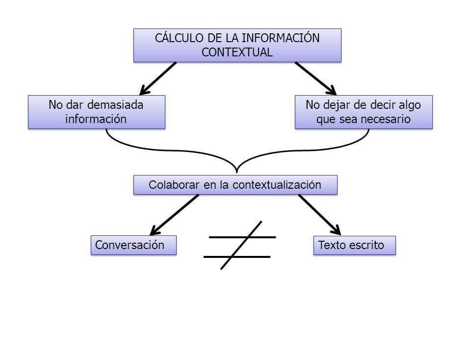 CÁLCULO DE LA INFORMACIÓN CONTEXTUAL