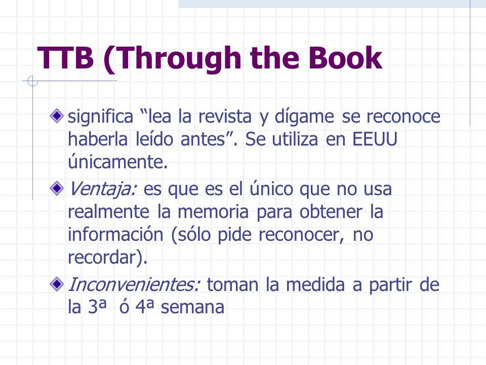 TTB (Through the Book significa lea la revista y dígame se reconoce haberla leído antes . Se utiliza en EEUU únicamente.