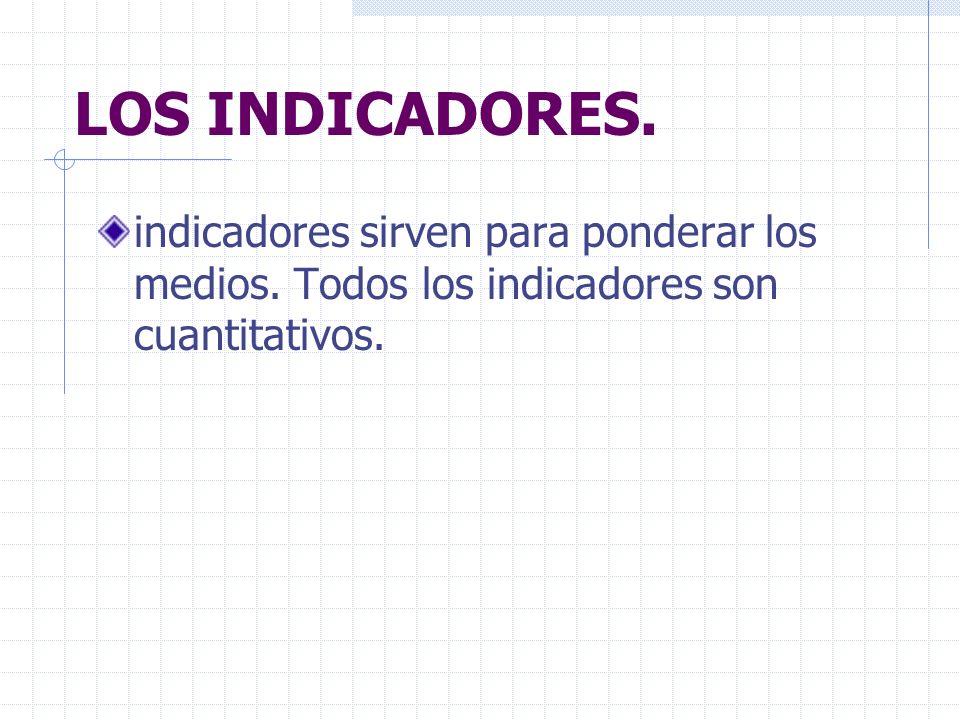 LOS INDICADORES. indicadores sirven para ponderar los medios.