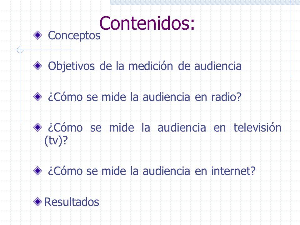 Contenidos: Conceptos Objetivos de la medición de audiencia