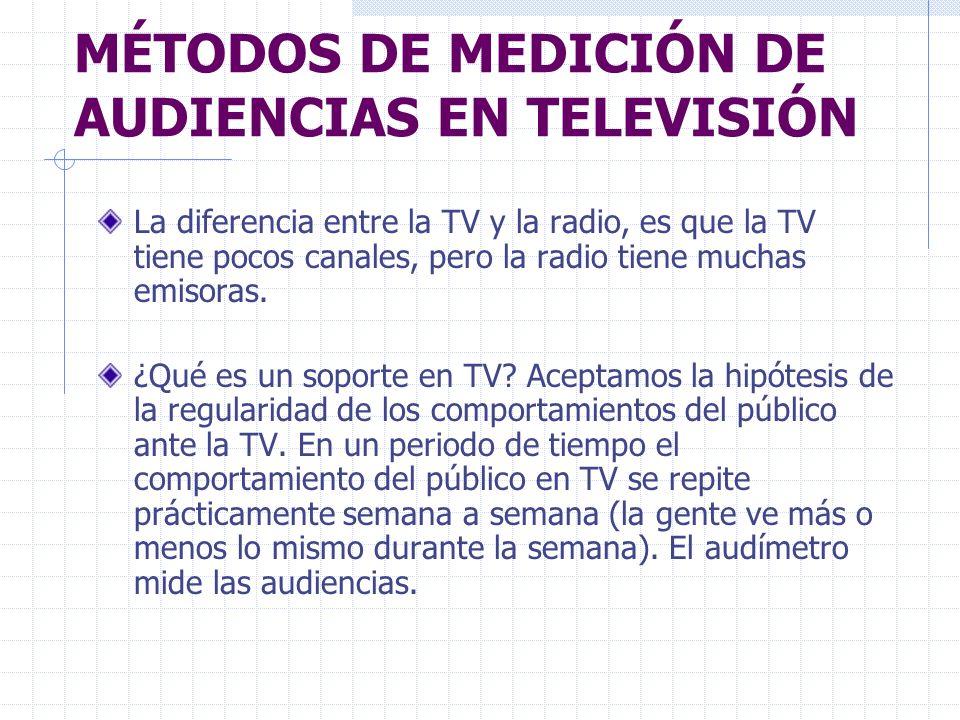 MÉTODOS DE MEDICIÓN DE AUDIENCIAS EN TELEVISIÓN