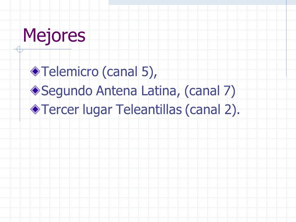 Mejores Telemicro (canal 5), Segundo Antena Latina, (canal 7)