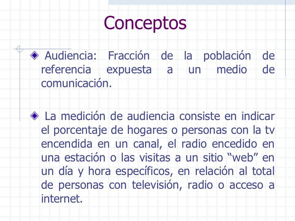 ConceptosAudiencia: Fracción de la población de referencia expuesta a un medio de comunicación.