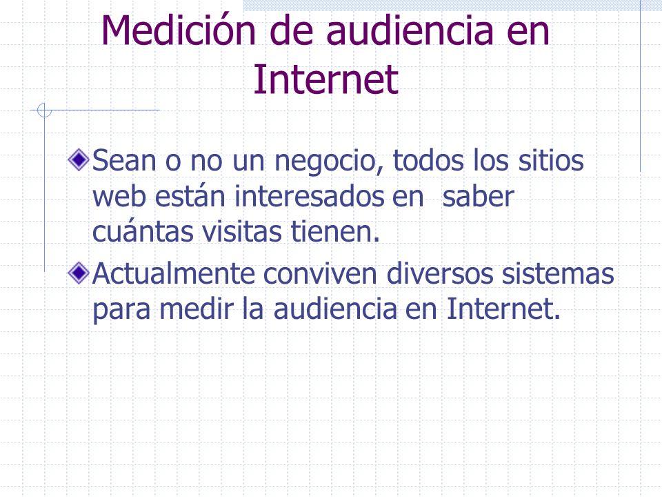 Medición de audiencia en Internet