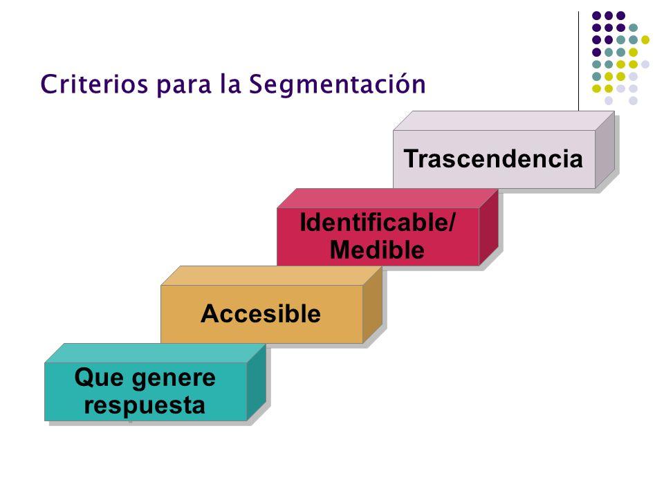 Criterios para la Segmentación