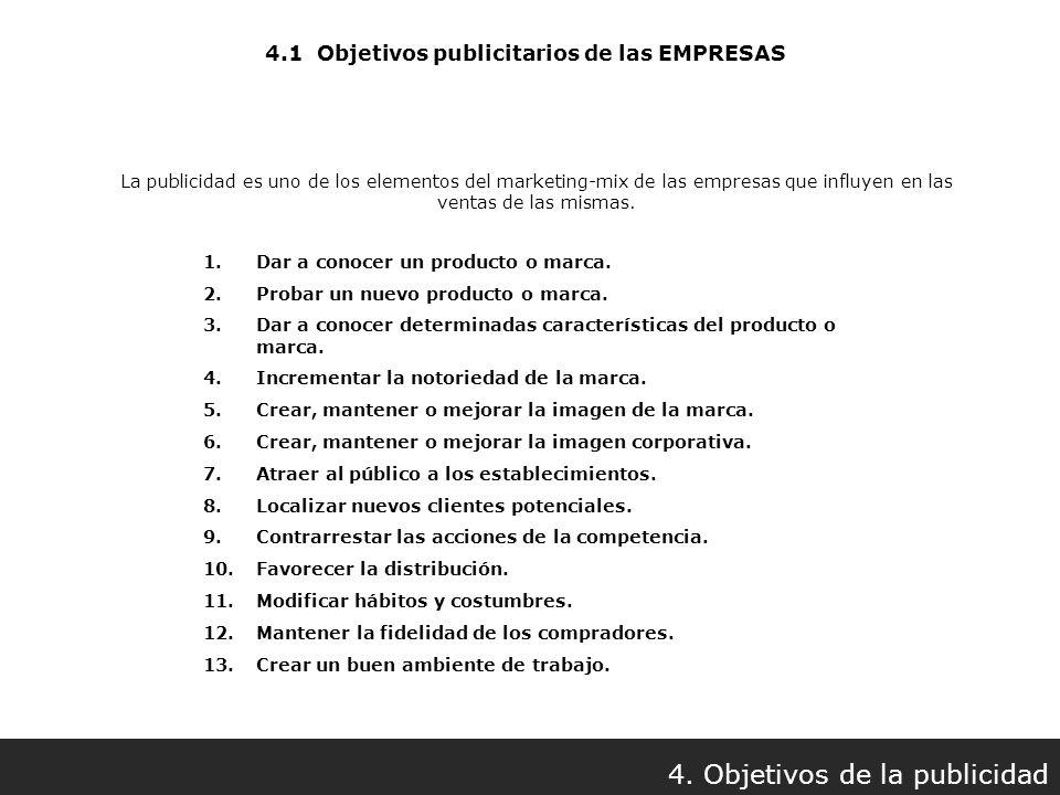 4.1 Objetivos publicitarios de las EMPRESAS