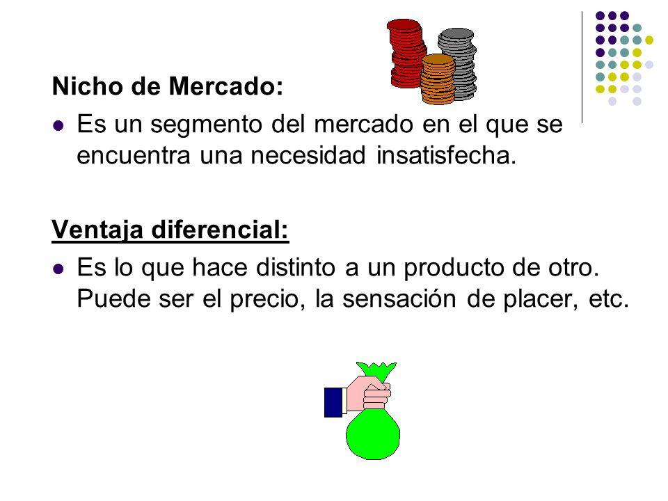 Nicho de Mercado: Es un segmento del mercado en el que se encuentra una necesidad insatisfecha. Ventaja diferencial: