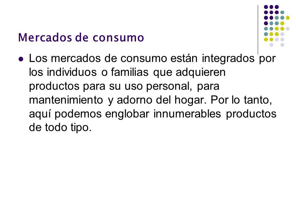 Mercados de consumo