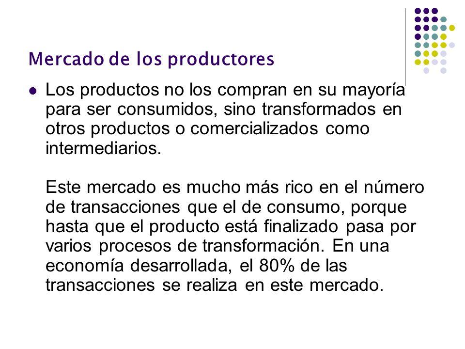 Mercado de los productores
