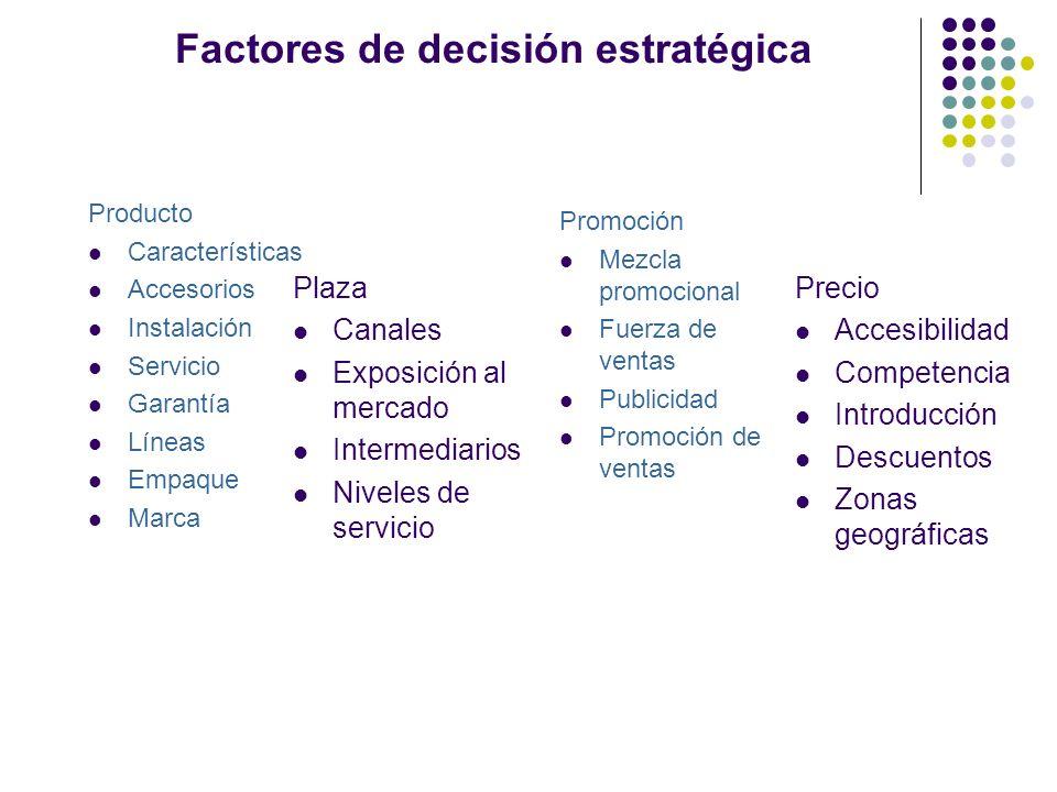 Factores de decisión estratégica