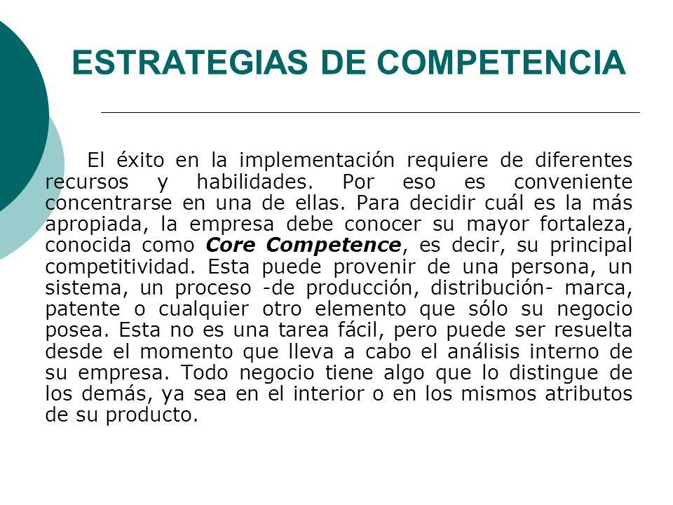 ESTRATEGIAS DE COMPETENCIA