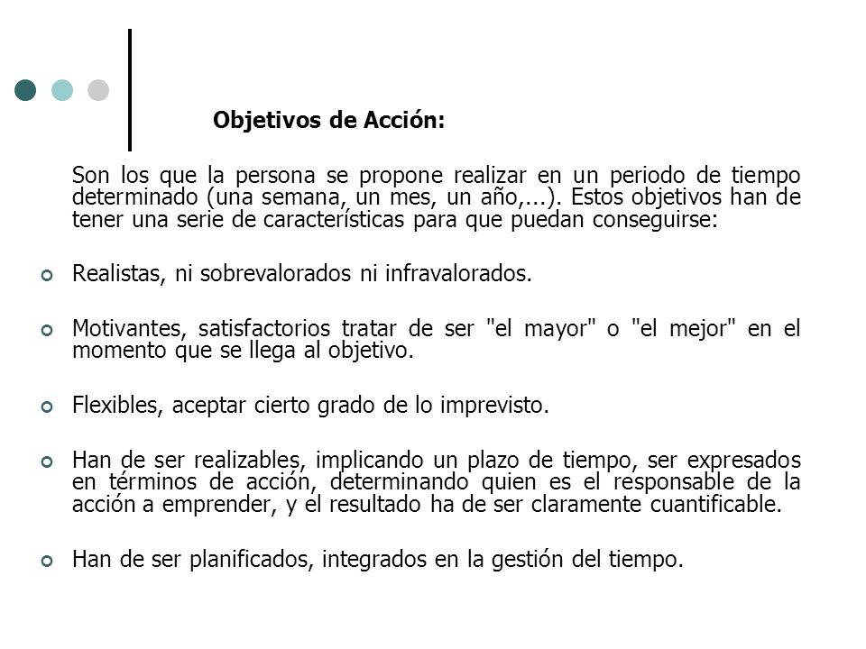 Objetivos de Acción: