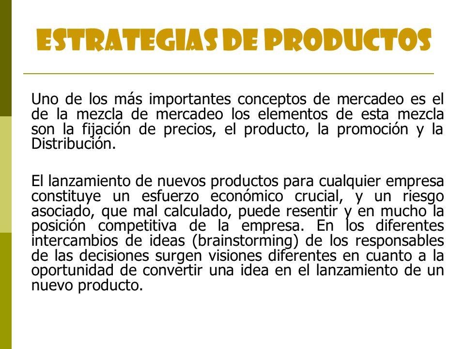ESTRATEGIAS DE PRODUCTOS