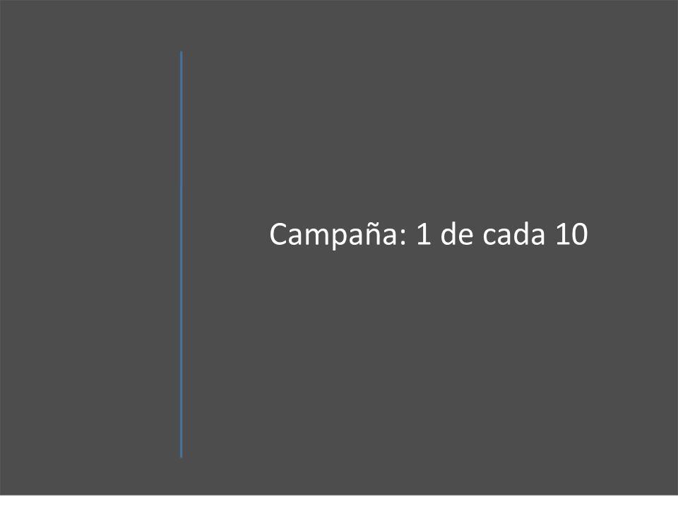 Campaña: 1 de cada 10