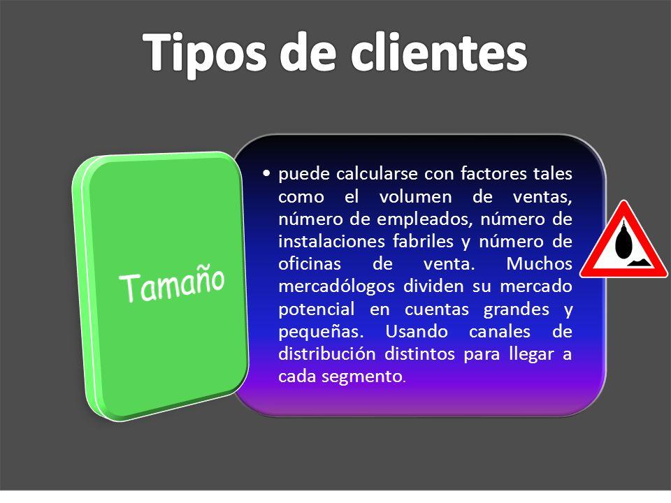 Tipos de clientes Tamaño