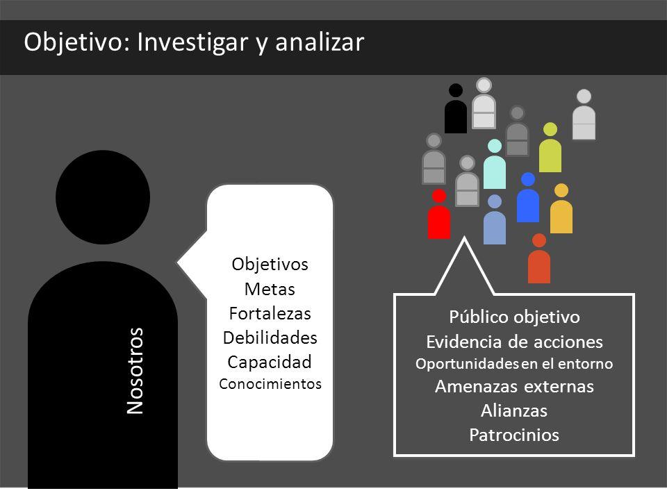 Objetivo: Investigar y analizar