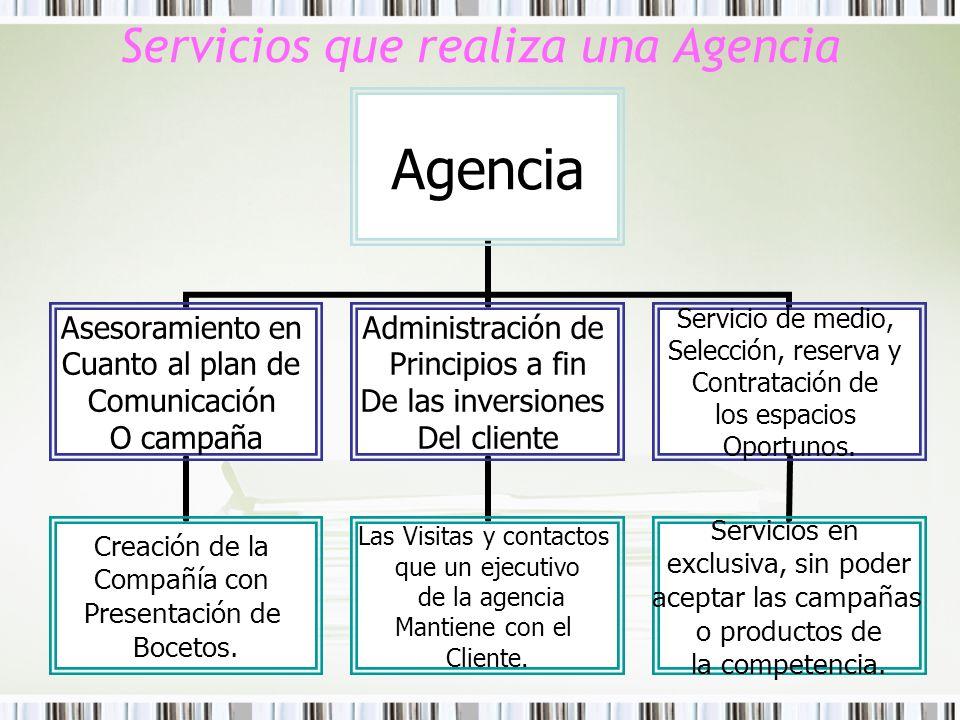 Servicios que realiza una Agencia