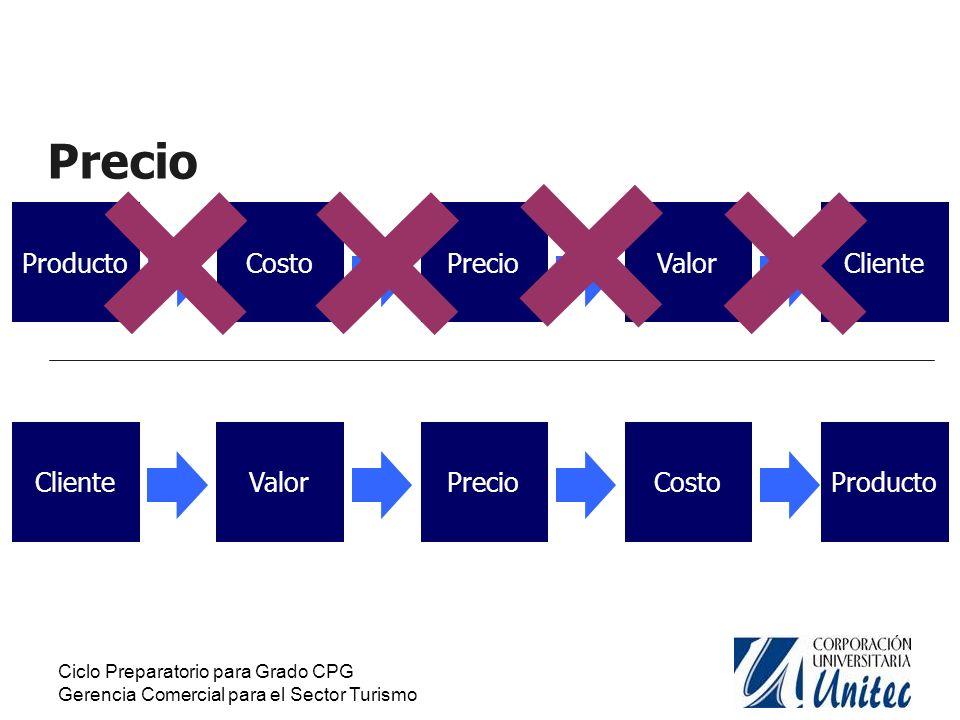Precio Producto Costo Precio Valor Cliente Cliente Valor Precio Costo