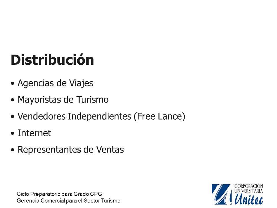 Distribución Agencias de Viajes Mayoristas de Turismo