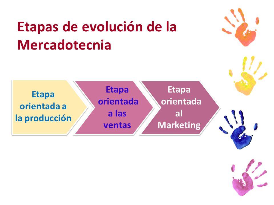 Etapas de evolución de la Mercadotecnia