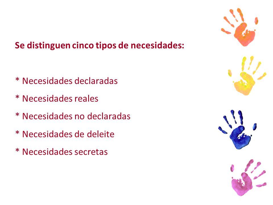 Se distinguen cinco tipos de necesidades:. Necesidades declaradas