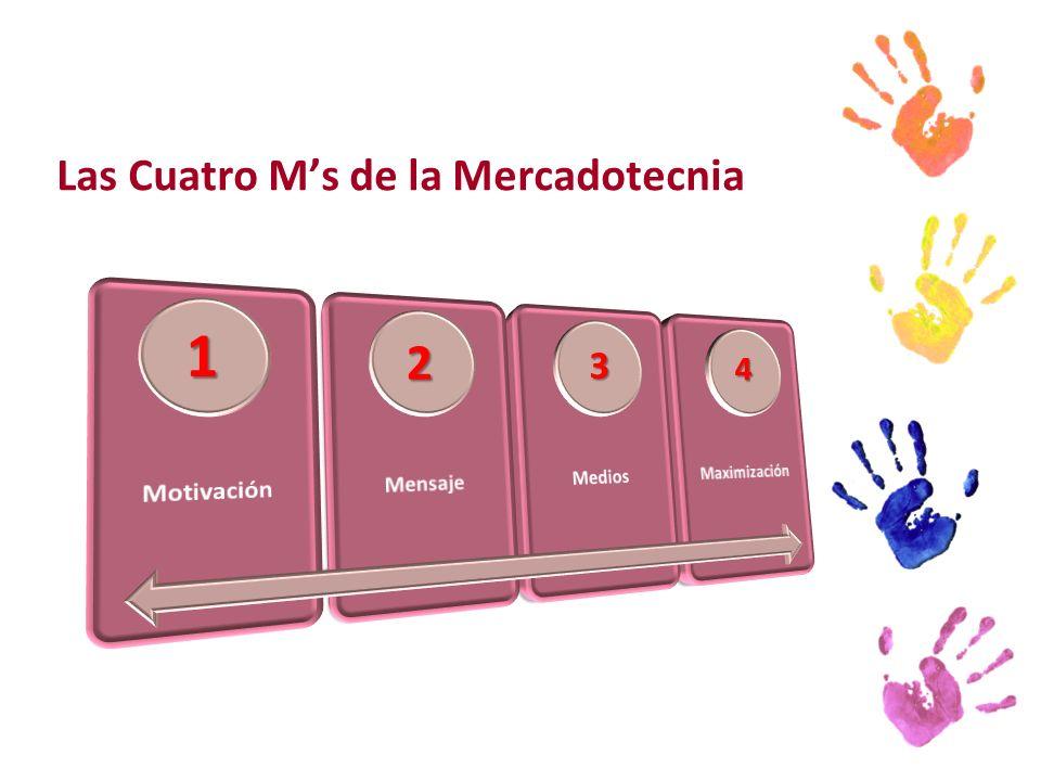 Las Cuatro M's de la Mercadotecnia