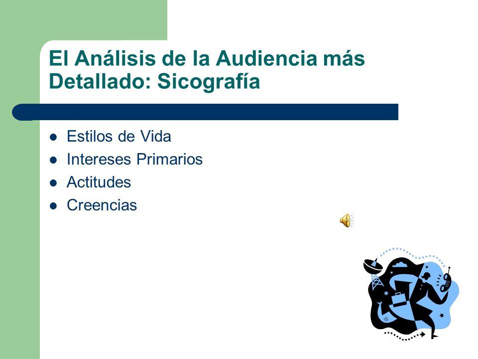 El Análisis de la Audiencia más Detallado: Sicografía