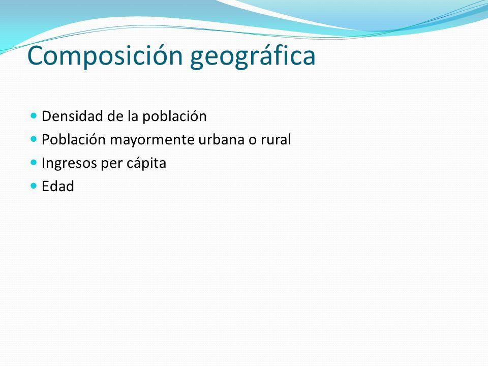 Composición geográfica