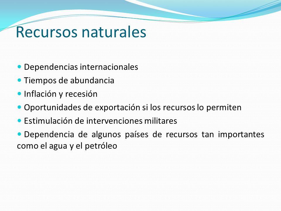 Recursos naturales Dependencias internacionales Tiempos de abundancia