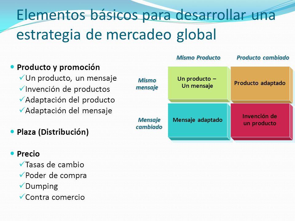 Elementos básicos para desarrollar una estrategia de mercadeo global