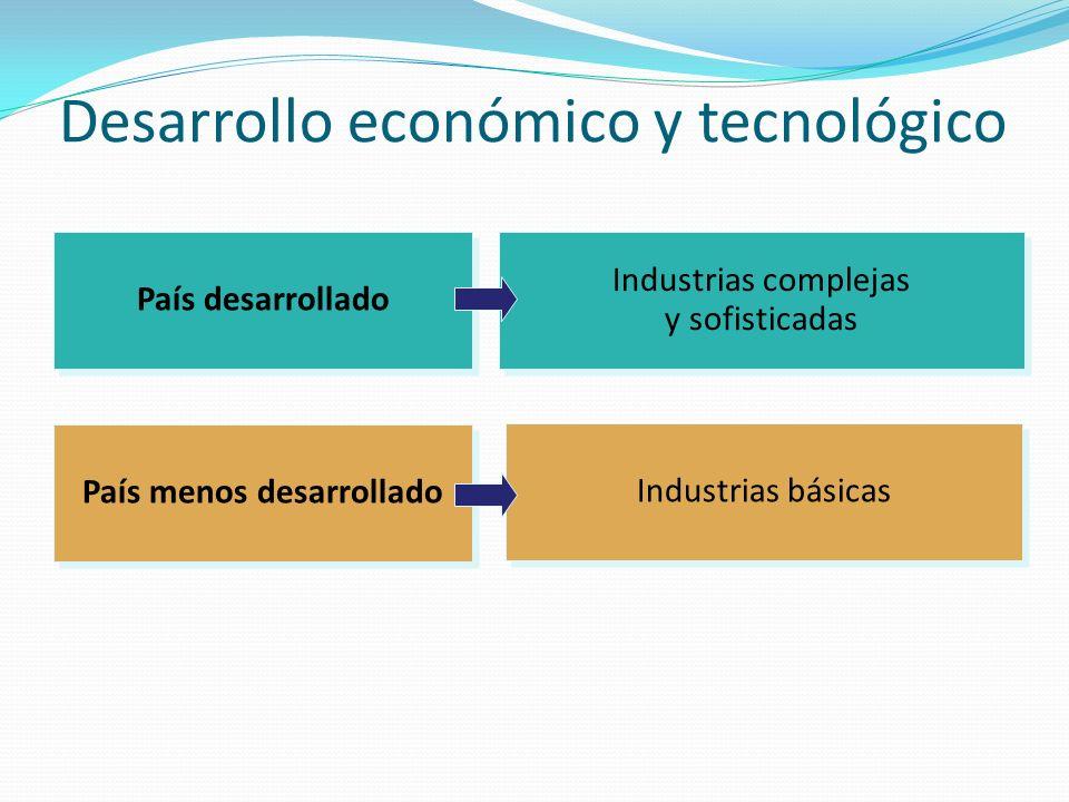 Desarrollo económico y tecnológico