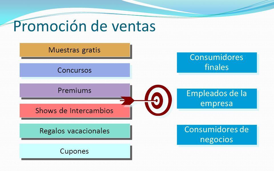Promoción de ventas Consumidores finales Empleados de la empresa