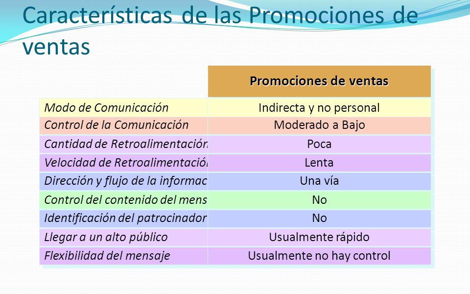 Características de las Promociones de ventas