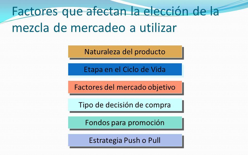 Factores que afectan la elección de la mezcla de mercadeo a utilizar