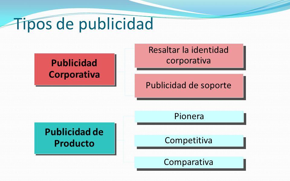 Tipos de publicidad Publicidad Corporativa Publicidad de Producto