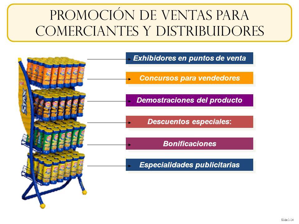 promoción de ventas para comerciantes y distribuidores