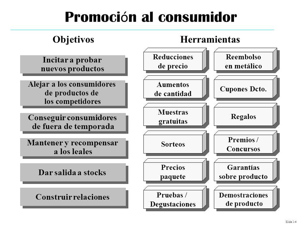 Promoción al consumidor