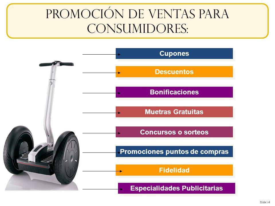 promoción de ventas para consumidores: