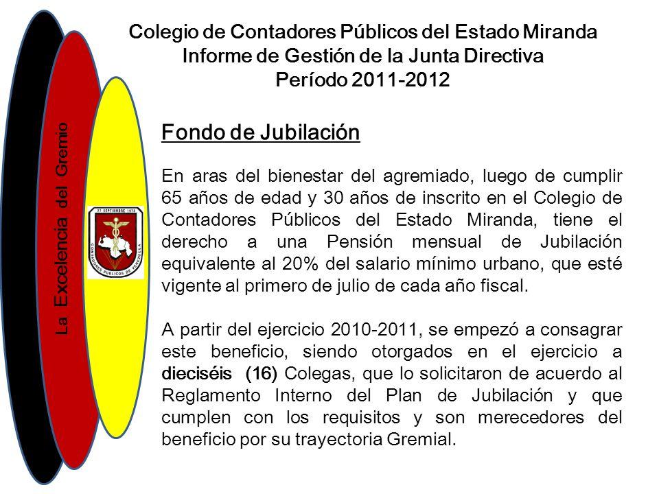 Fondo de Jubilación Colegio de Contadores Públicos del Estado Miranda