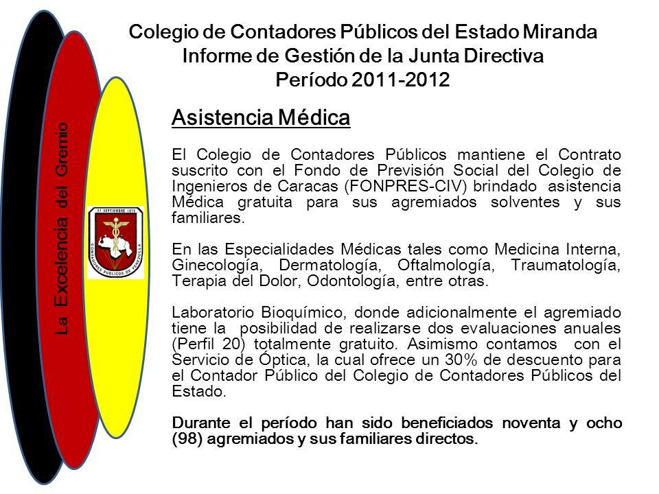 Asistencia Médica Colegio de Contadores Públicos del Estado Miranda