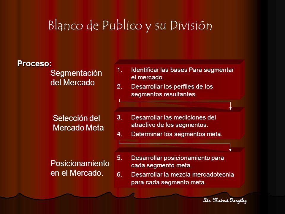 Blanco de Publico y su División