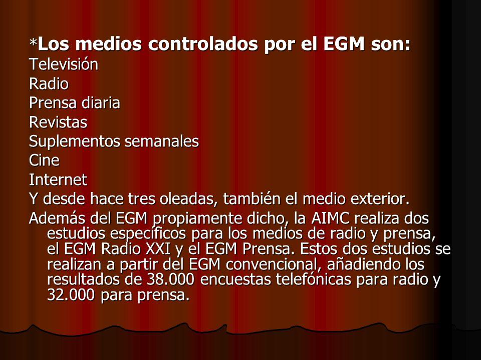 *Los medios controlados por el EGM son:
