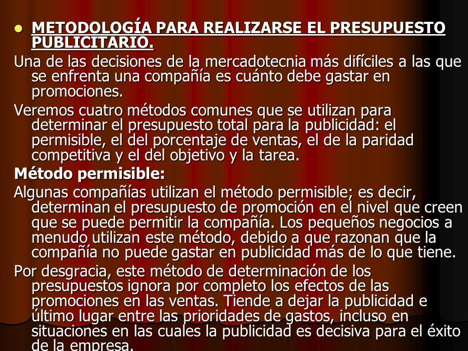 METODOLOGÍA PARA REALIZARSE EL PRESUPUESTO PUBLICITARIO.