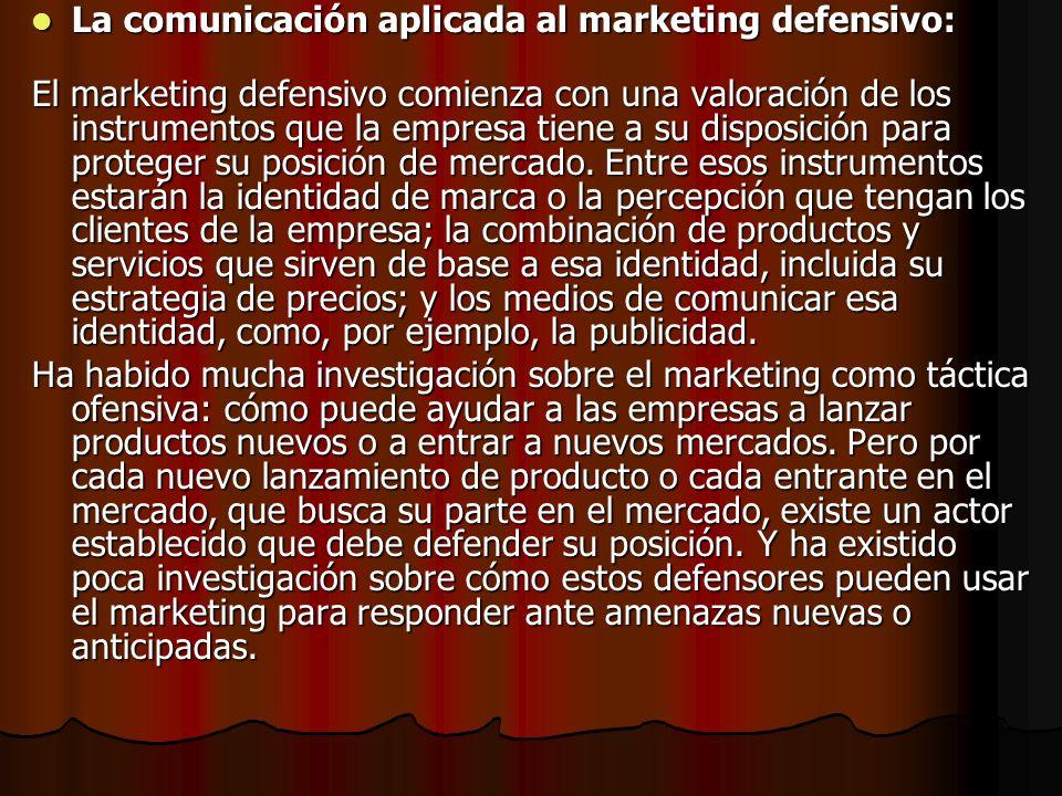 La comunicación aplicada al marketing defensivo: